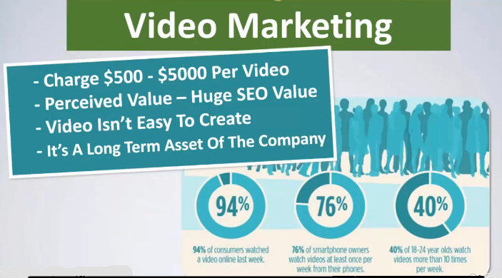 #5 rep_videos_watch_video_online_94_percent